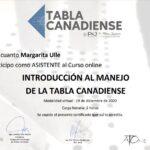 Margarita Ulle